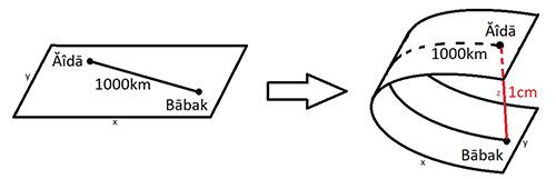 معادلات انیشتین در اثر فراموش نشدنی نولان